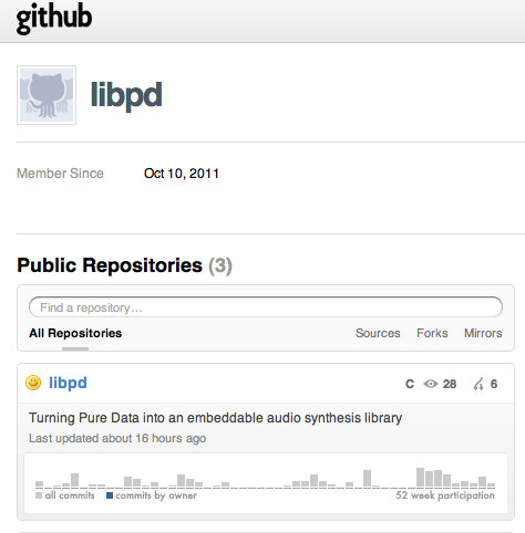 screenshot from libpd's gitorious page.